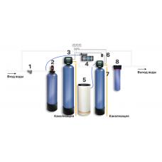 Комплексная станция очистки воды (LP12)