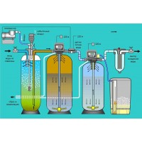 Подбор фильтра по анализу воды